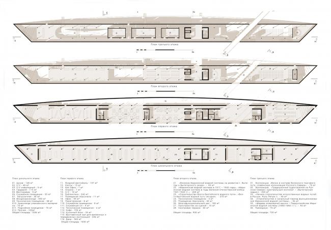 Музейный комплекс «Водные пути Севера». Планы этажей