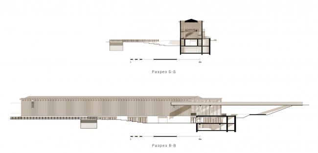 Музейный комплекс «Водные пути Севера». Разрезы