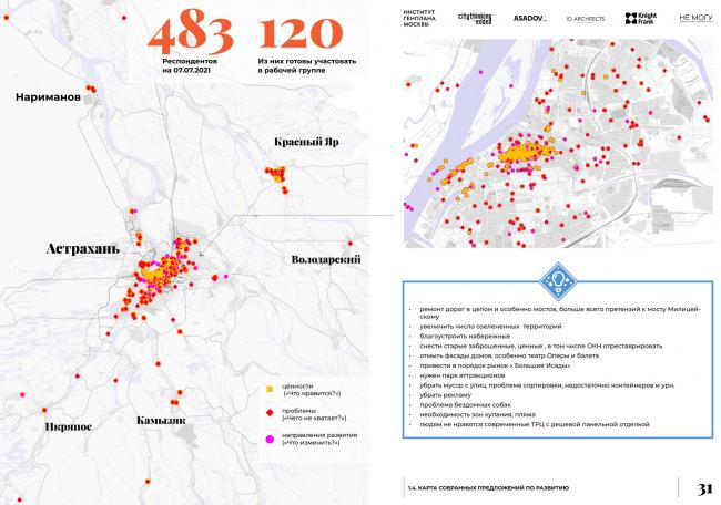 Проблемы достоинства города на карте: результат опроса жителей. Мастер-план Астраханской агломерации, проект-победитель конкурса, 2021