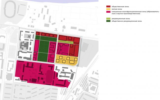Мастер-план Астраханской агломерации, проект-победитель конкурса, 2021