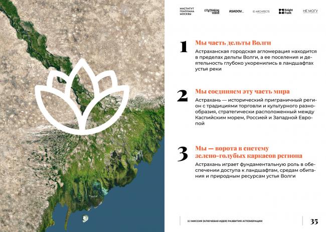Бренд региона. Мастер-план Астраханской агломерации, проект-победитель конкурса, 2021