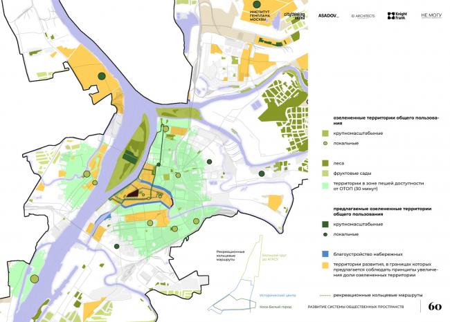 Проект развития общественных пространств, центр Астрахани. Мастер-план Астраханской агломерации, проект-победитель конкурса, 2021