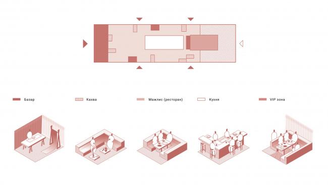 Qatar restaurant pavillon. Зонирование