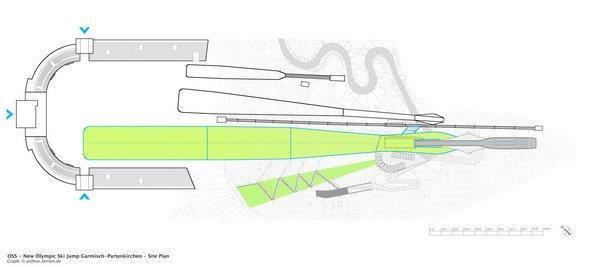 Олимпийский лыжный трамплин в Гармиш-Партенкирхене. План комплекса