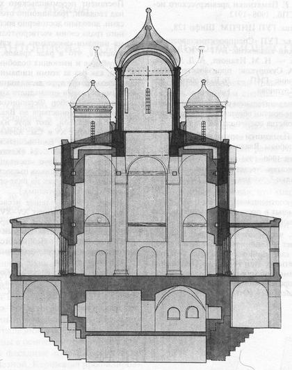 Совмещение разреза Успенского собора в Перемышле (проект 1991 г.) с вдвое уменьшенным разрезом Успенского собора Московского Кремля.