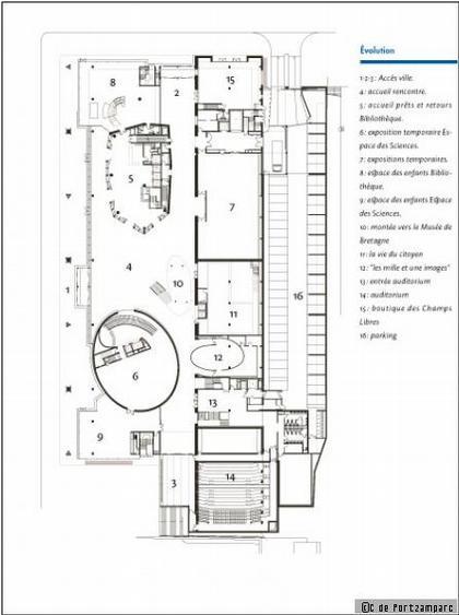 Свободные сферы. План первого этажа