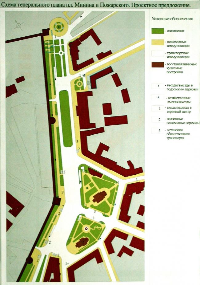 Схема генплана площади Минина и Пожарского (НПО «Архитектоника», предполагается парковка на 1200 машин)