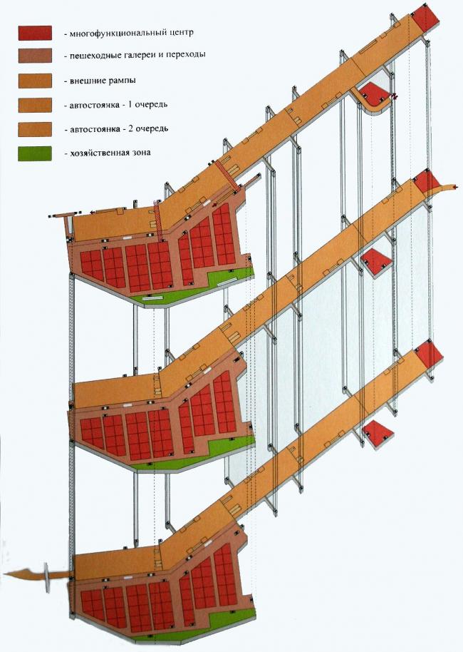 Схема горизонтального зонирования площади Минина и Пожарского