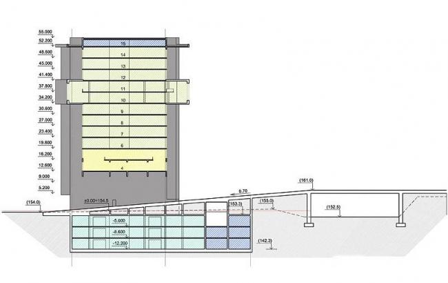 схема разреза по проектируемому проезду