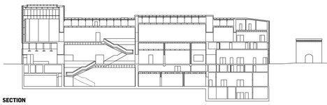 Музей Брандхорст. Разрез