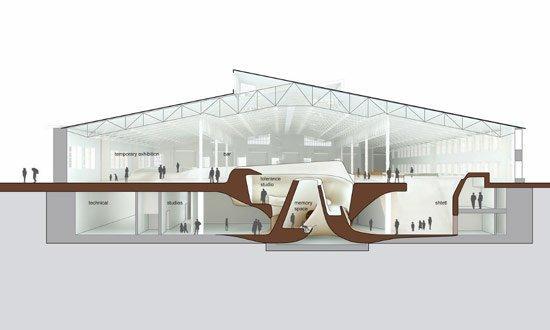 Российский еврейский музей