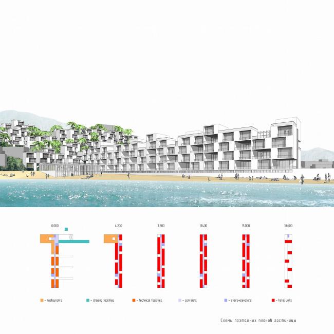 Схемы поэтажных планов гостиницы. 29 PALMS, Черногория (Twentynine Palms Housing & Hotel, Herceg Novi) © Купцов, Гикало и партнеры
