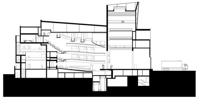 Уэксфордский оперный театр. Разрез