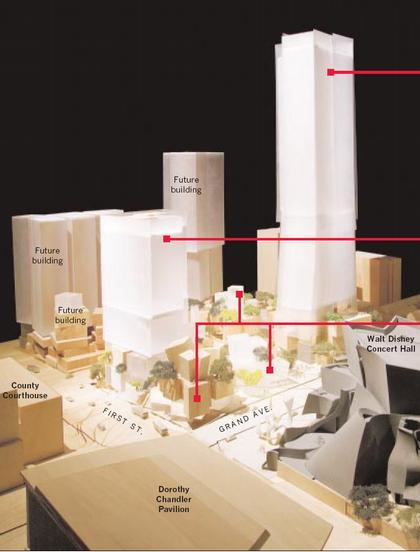 Гранд-Авеню.  Проект - апрель 2006. Здания первой фазы отмечены красным