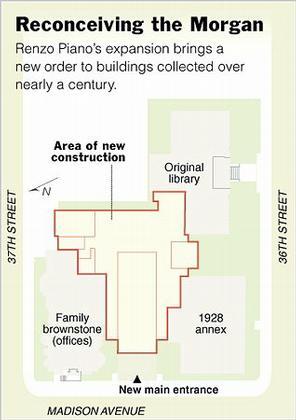 Библиотека Моргана - реконструкция. План. Новые постройки отмечены красным