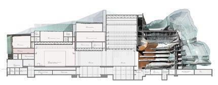 Новое здание Мариинского театра. Проект Э. Мосса. Разрез