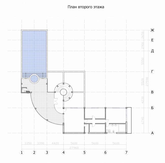 Вилла в S′Agaro © «Архитектурные мастерские – Классика»