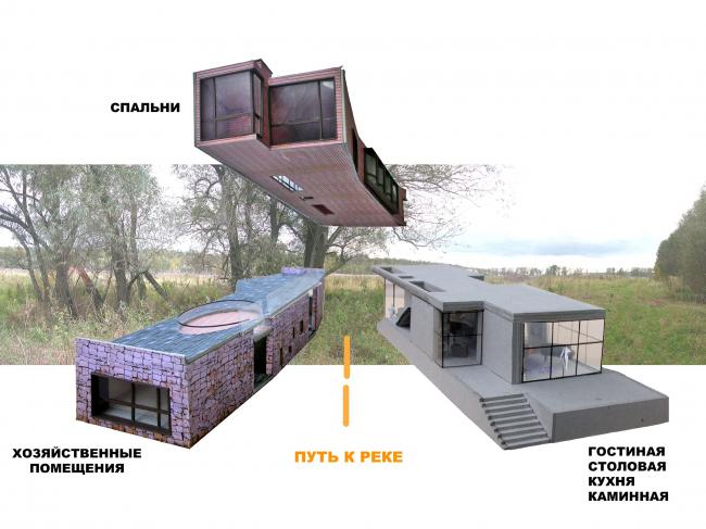 Индивидуальный жилой дом «Путь к реке»