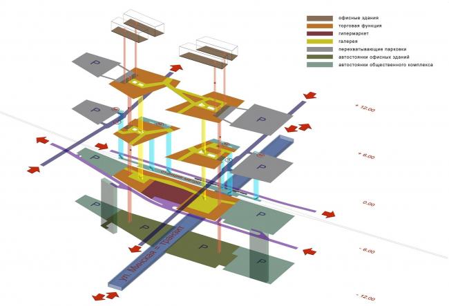 Пространственная модель