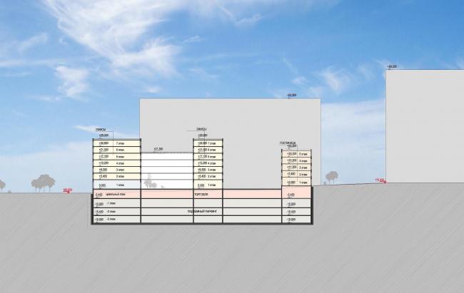 Многофункциональный гостинично-торговый комплекс с административной частью. Вариант 2