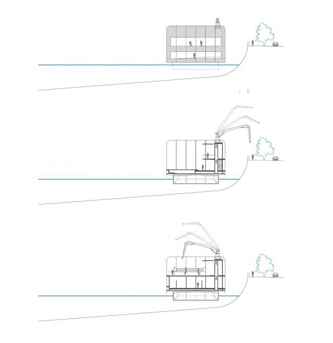 Фасад и разрезы бассейна