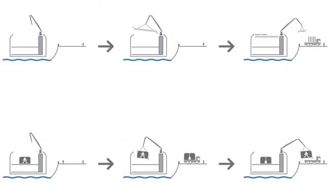 Схема функциональных и сезонных трансформаций