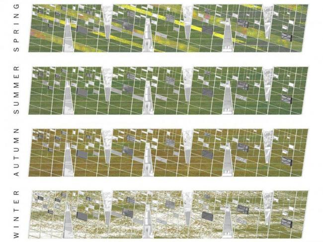 Стадион команды Dalian Shide. Схема окраса «зеленых стен» стадиона в зависимости от времени года