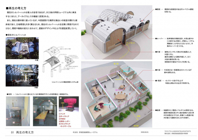 Музей архитектуры Тойо Ито. «Серебряная хижина» © Toyo Ito & Associates, Architects