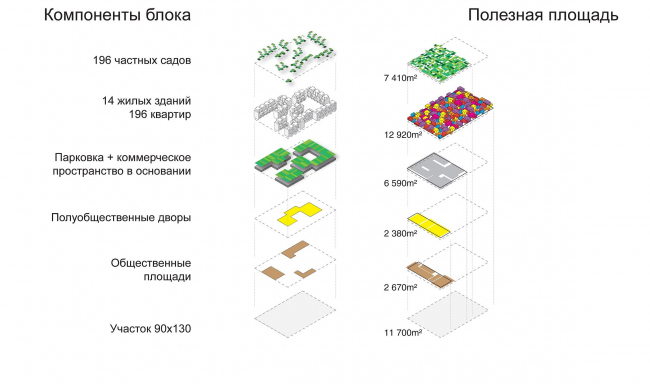 Наталья Сухова. Chrolophilia housing. IABR – International Architectural Biennale in Rotterdam