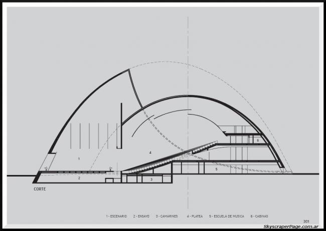 Культурный центр «Пуэрто де ла Музика»
