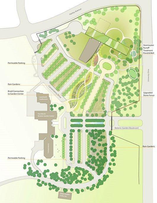 Техасский институт ботанических исследований. Ситуационный план с частью Ботанического сада © Hugh Hardy / Diana Balmori