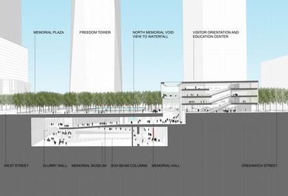Мемориал Центра Мировой Торговли. Проект. Июнь 2006. Разрез