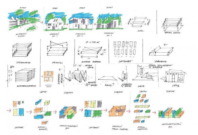 Концепция компоновки элементов «Модульного архитектурного конструктора». Архитектурное бюро «Остоженка»