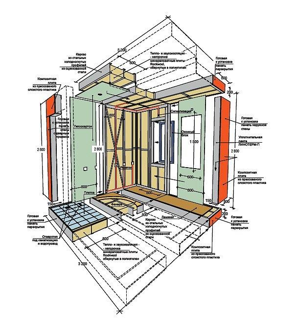 Схема сборки «Модульного архитектурного конструктора». Архитектурное бюро «Остоженка»