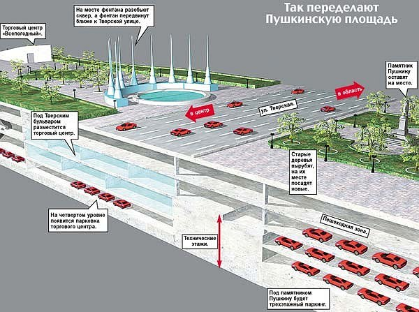 Проект реконструкции пушкинской площади. фото: http://irn.ru/