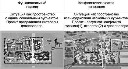 Проект многофункционального общественного комплекса по ул.Суворова в Омске, 2008 г.