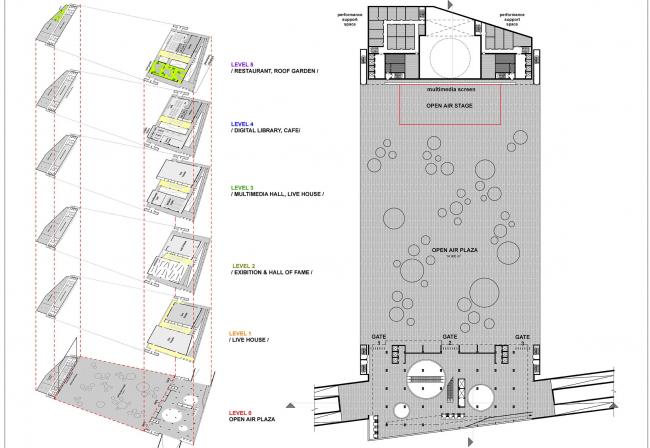 План второго этажа.  Конкурсный проект Центра поп-музыки в Тайбэе © ТПО «Резерв»
