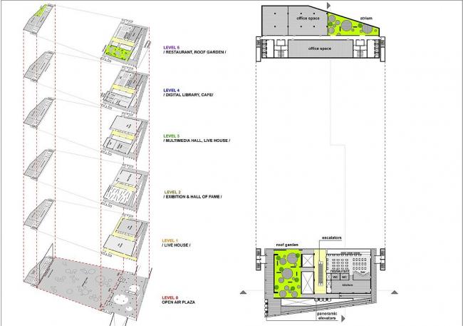 План шестого этажа.  Конкурсный проект Центра поп-музыки в Тайбэе © ТПО «Резерв»