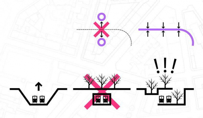 Проект бюро G+Sh! «Sotto Sopra» (Вверх тормашками) для участка Семпьоне-Готтардо