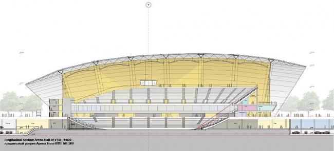 ВТБ Арена парк. Проект реконструкции стадиона «Динамо». Малая арена. Продольный разрез