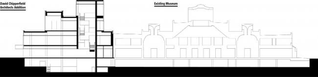 Музей Анкориджа в Центре Расмусона © David Chipperfield Architects
