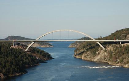 Мост через Свинезунд