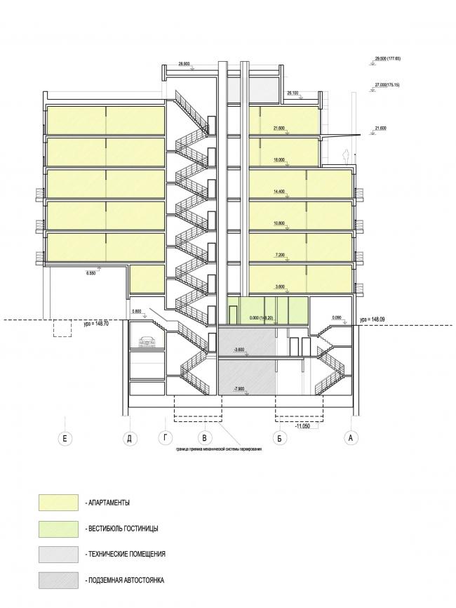 Дом в Электрическом переулке, 2010. Разрез 2-2 © Мастерская архитектора Бавыкина