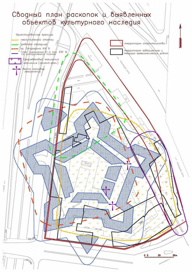 Сводный план раскопок. http://spbae.ru/