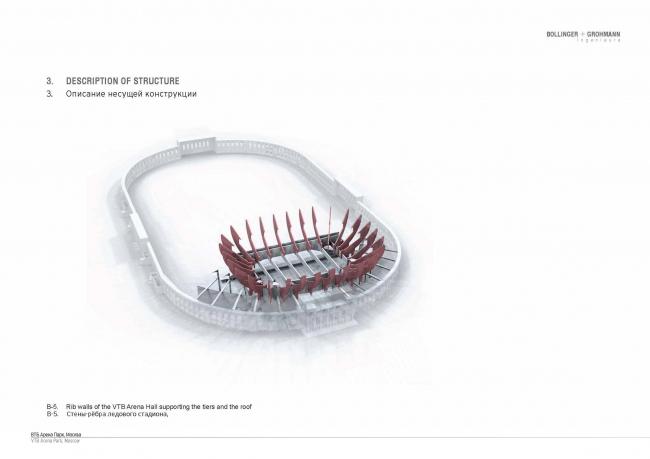 ВТБ Арена парк. Проект реконструкции стадиона «Динамо» (Erick van Egeraat и «Моспроект-2»)