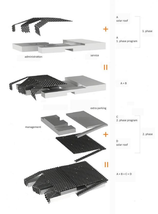 Офисы на солнечной энергии © OFIS architects