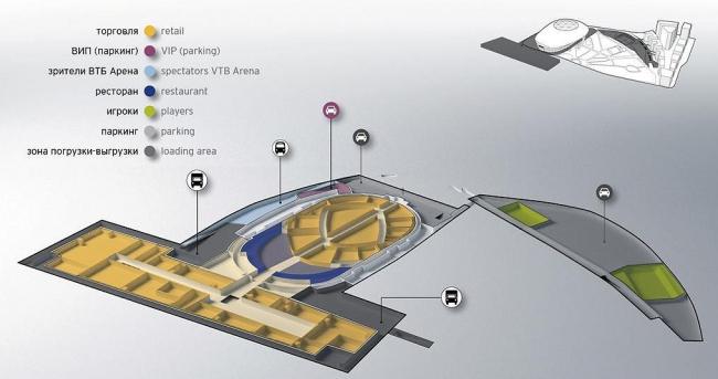 План этажа на отметке -7 метров