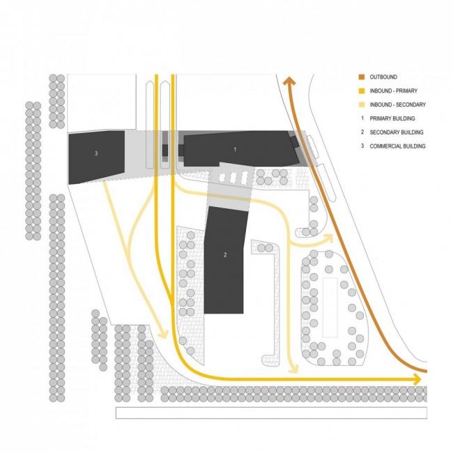Пограничный КПП Уорроуд © Julie Snow Architects