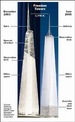 «Башня Свободы» - варианты 2003 (Даниэль Либескинд) и 2005 (Дэвид Чайлдс) годов