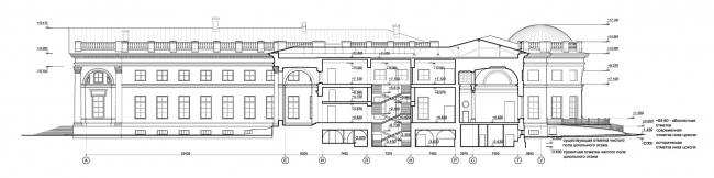 Проект реконструкции Александровского дворца. Поперечный разрез